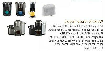 Filters ALL Classic 1.0 Coffee Maker
