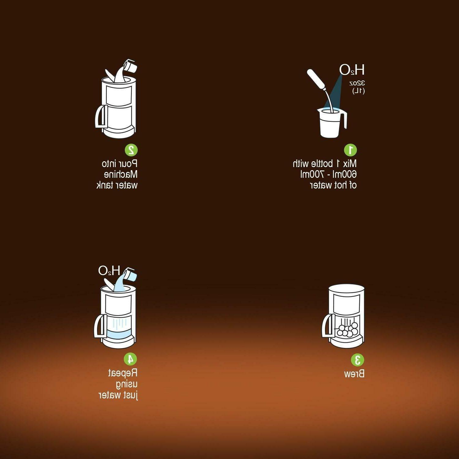 Descaling Solution All Brands of Espresso Machines By
